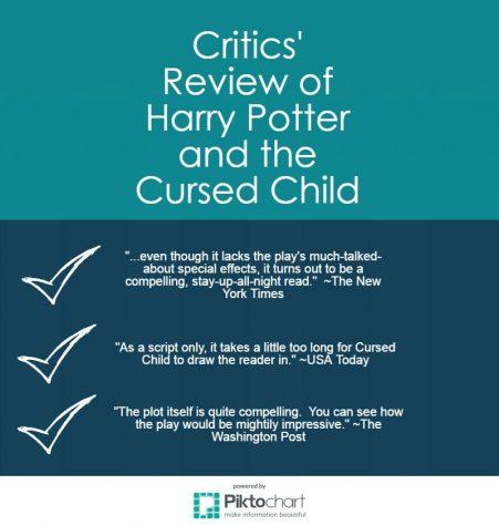 cursed-child-1_15559089_bb345255eef05b4f50add130303601fc3c2dcdc1 (2)